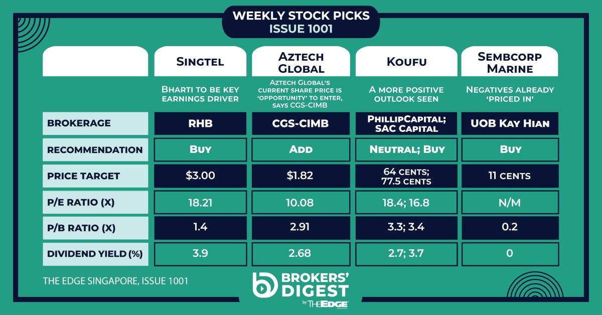 Broker's Digest: Singtel, Aztech Global, Koufu, SembMarine - THE EDGE SINGAPORE