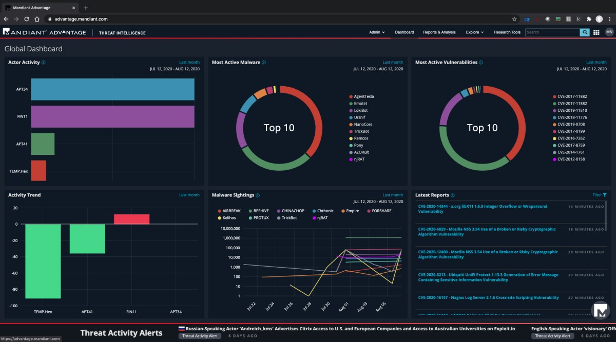 Gain an advantage over cyberthreats with FireEye Mandiant's new SaaS platform  - THE EDGE SINGAPORE