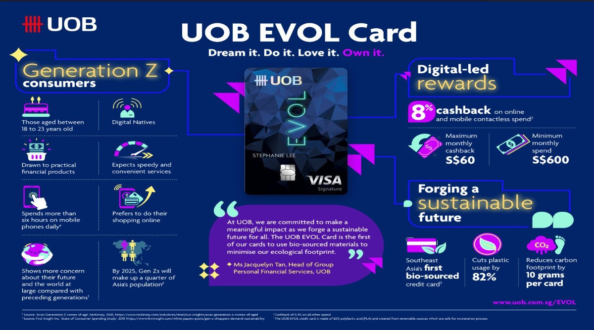 UOB targets Gen Z customers with revamped credit card