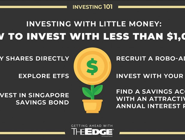 Investing with little money: Can I invest with less than $1000?