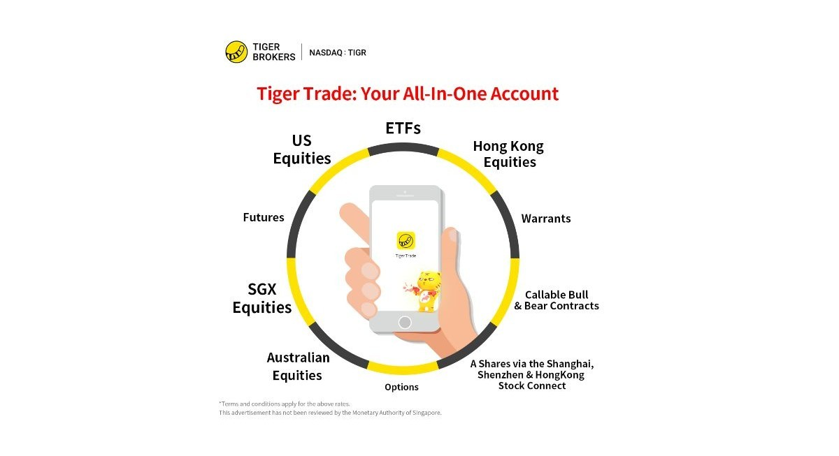 Online brokerage Tiger Brokers sees 108% investor growth in 4Q20, enters in strategic partnerships with partners including DBS - THE EDGE SINGAPORE