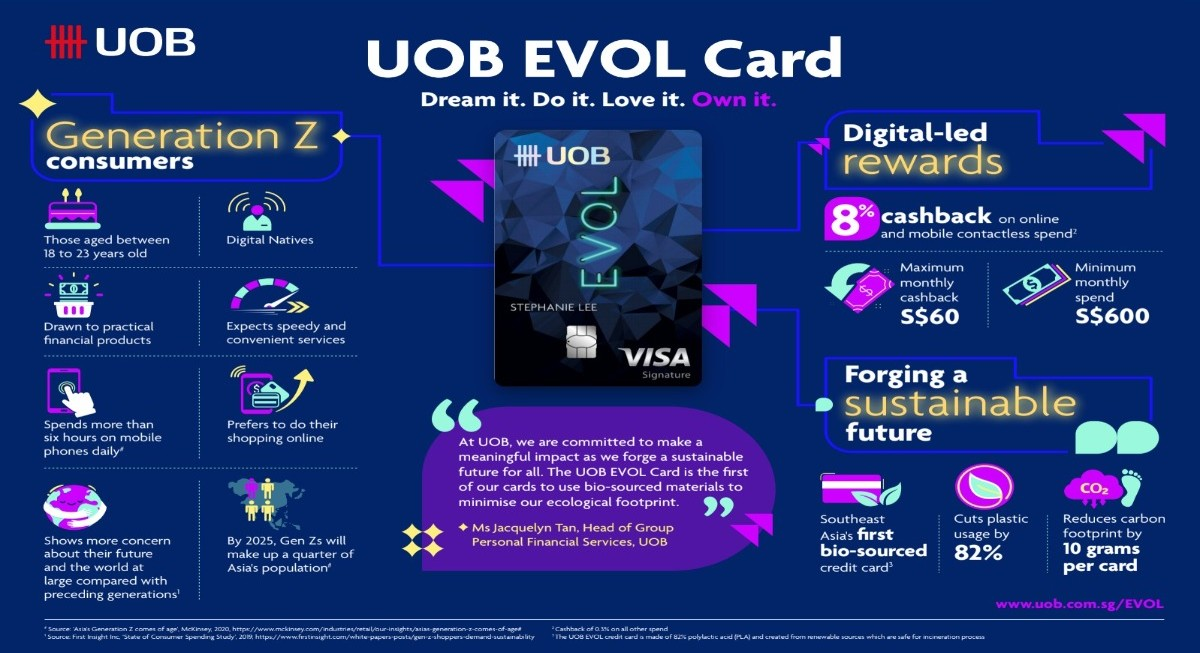 UOB targets Gen Z customers with revamped credit card - THE EDGE SINGAPORE